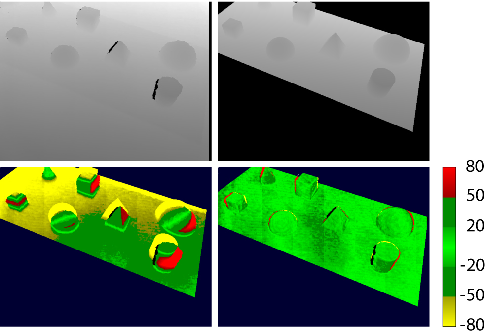 Real-time depth camera tracking with CAD models and ICP