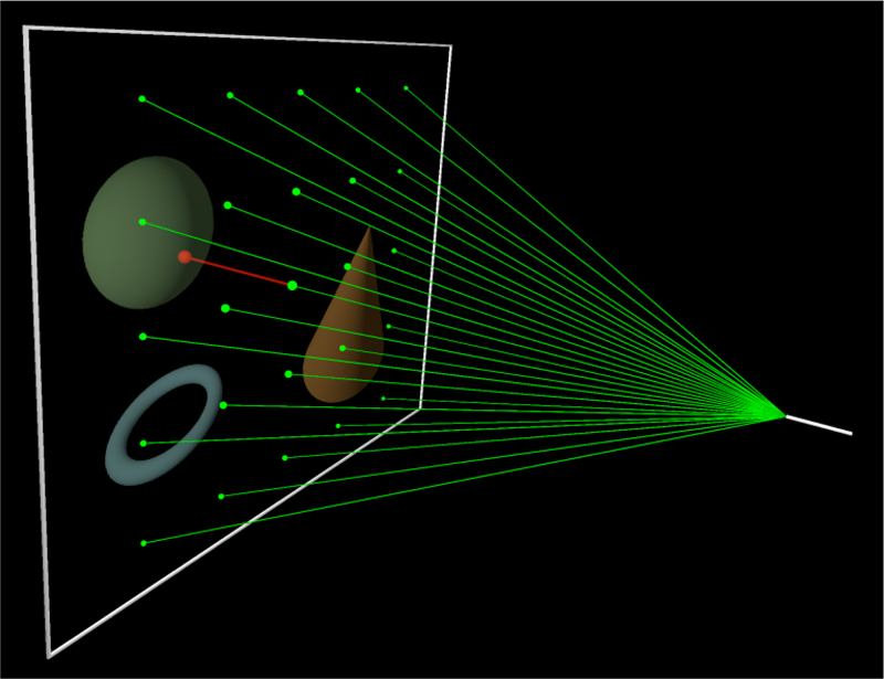 Augmenting A Laser Pointer With A Diffraction Grating For
