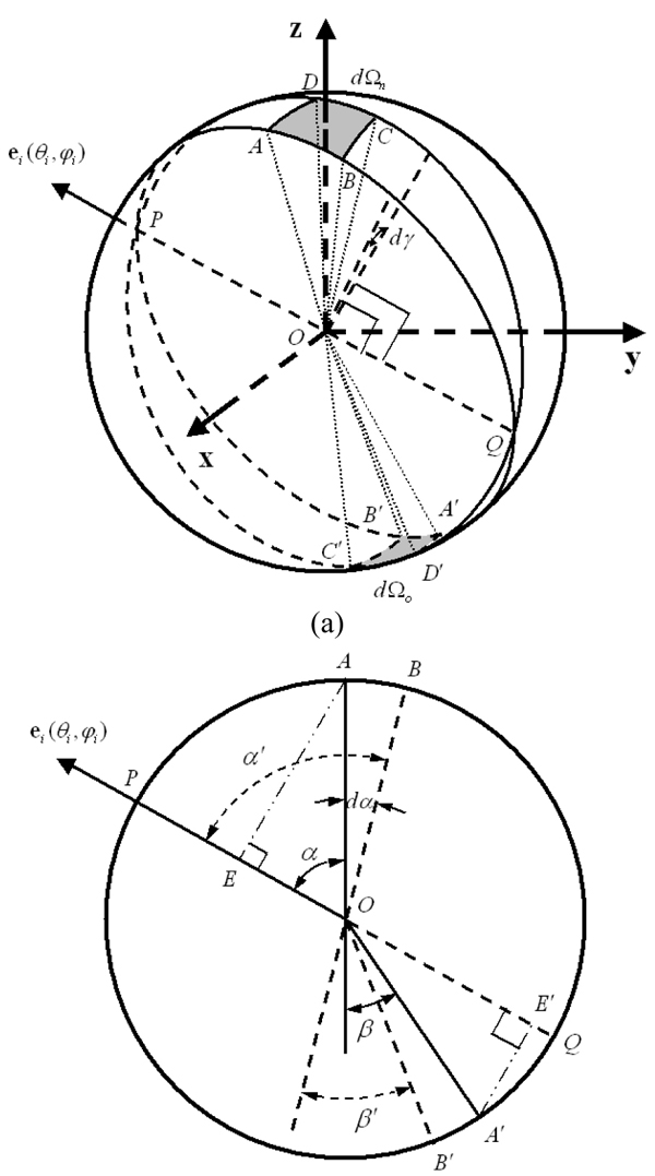 A Physically Based Transmission Model Of Rough Surfaces